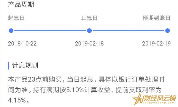 京东振兴存120天怎么样,100元起存可提前支取(收益5.1%)