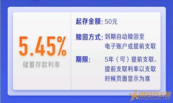 亿联银行5年定期存款怎么样,持有超3年可享5.45%收益