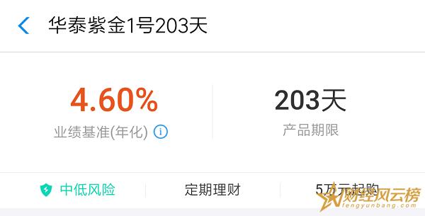 华泰紫金1号203天怎么样,风险低灵活性差(年化率4.6%)