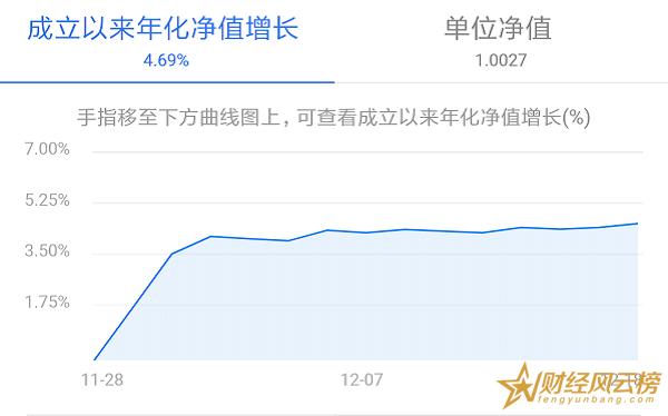 泰康汇选利泰29天安全吗,收益稳健投资风险中低