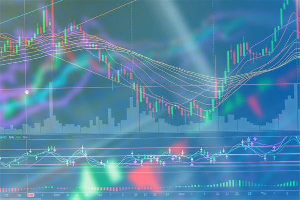 科创板股票能全额买吗